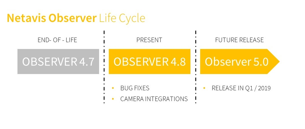 lifecycle 5.0 v3