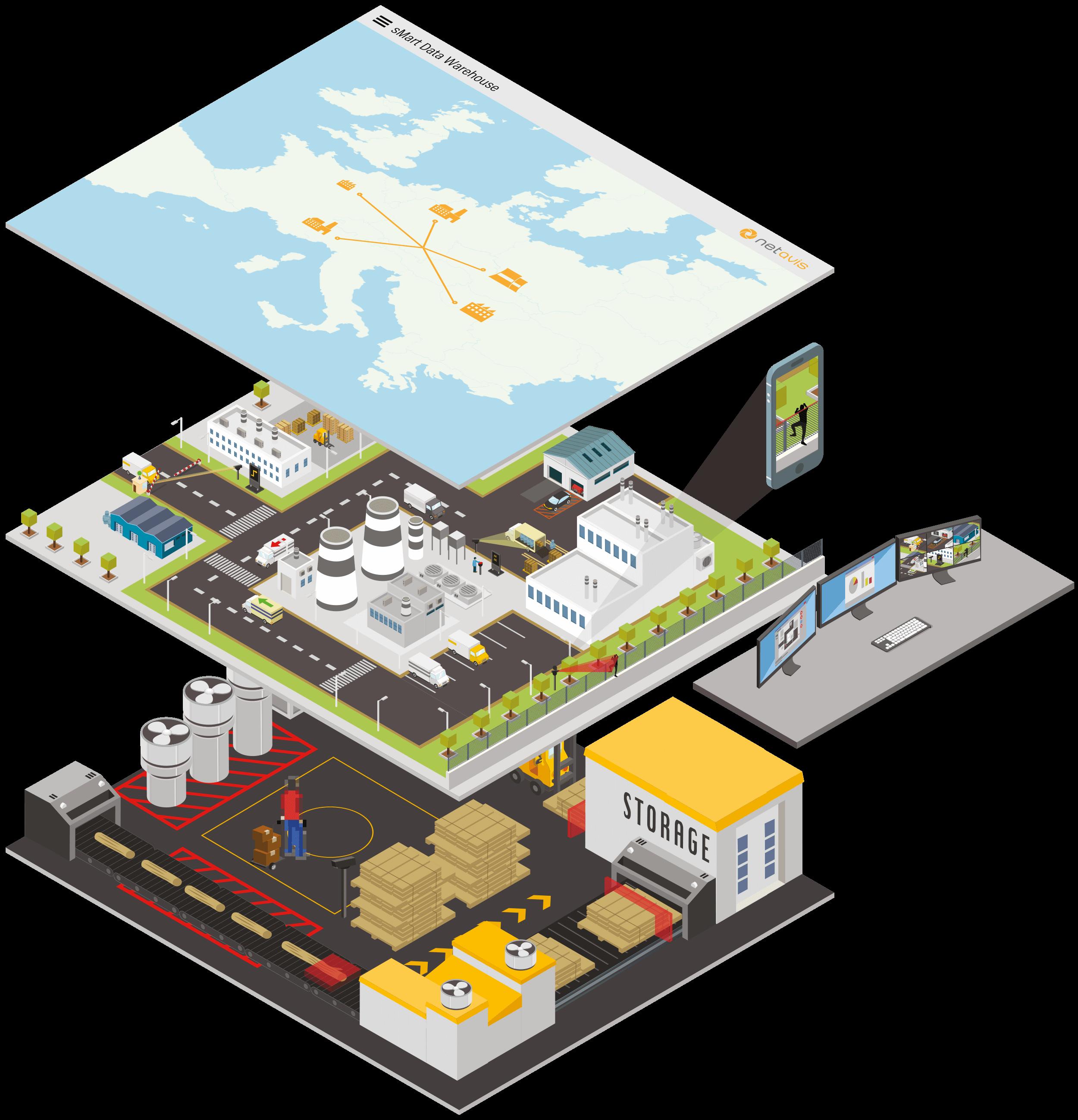 Illustration mit Beispielen für Netavis Lösungen für die Industrie