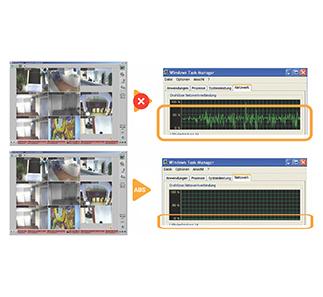 Observer Funktion: ABS Bandwidth Management
