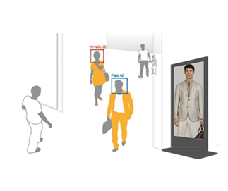 Illustration demographische Kundensegmentierung und Digital Signage