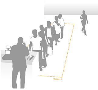 Illustration von Warteschlangen und Service-Zonen Management